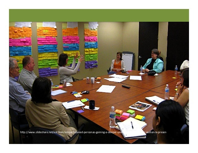 Message architecture • Articulate your brand identity and personality • Create a common understanding of who your organi...