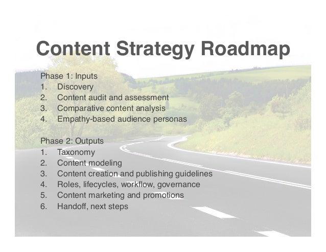 Content strategy roadmap - ASAE Tech2015 Slide 3