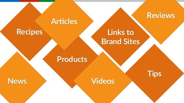 POTENTIAL BUSINESS CASES Try these on for size SEO AND FINDABILITY EXTENSIBILITY EFFICIENCY AND RISK REDUCTION