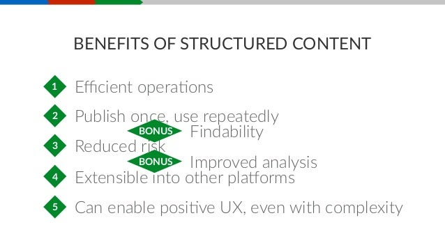 Content Structure for Any Strategist