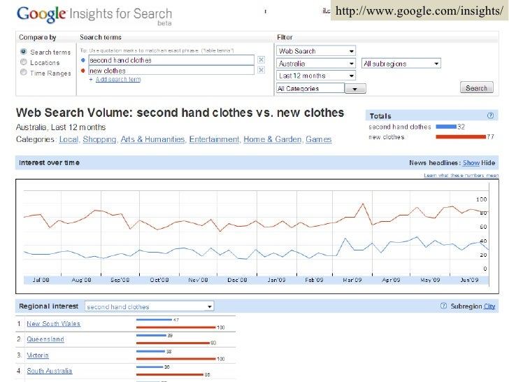 http://blogsearch.google.com
