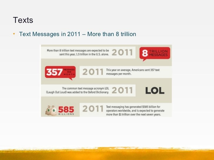 Texts• Text Messages in 2011 – More than 8 trillion