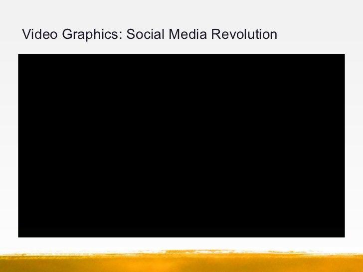 Video Graphics: Social Media Revolution