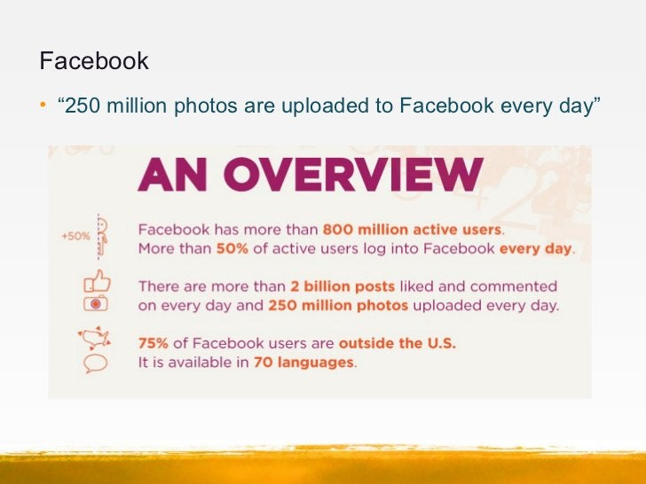 """Facebook• """"250 million photos are uploaded to Facebook every day"""""""
