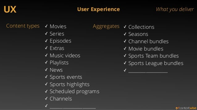 UX User Experience What you deliver  Key UX features ✓ Manually curated collections  ✓ Search results  ✓ Search suggestion...