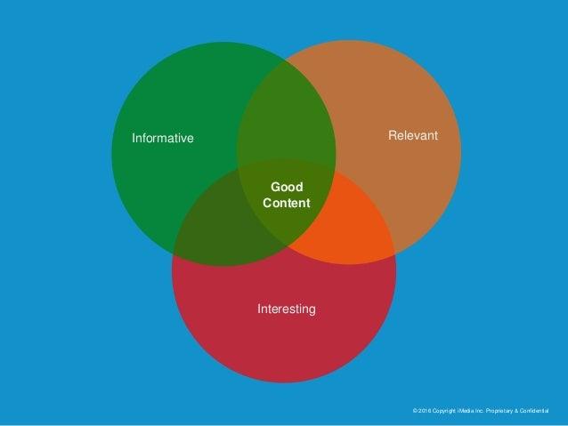 © 2016 Copyright iMedia Inc. Proprietary & Confidential RelevantInformative Interesting Good Content