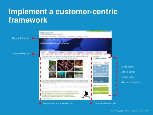 Implement a customer-centric framework © 2016 Copyright iMedia Inc. Proprietary & Confidential Body Content & Contextual L...