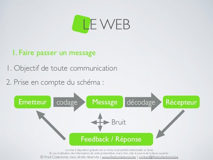 LE WEB 1. Faire passer un message1. Objectif de toute communication2. Prise en compte du schéma :   Emetteur          coda...