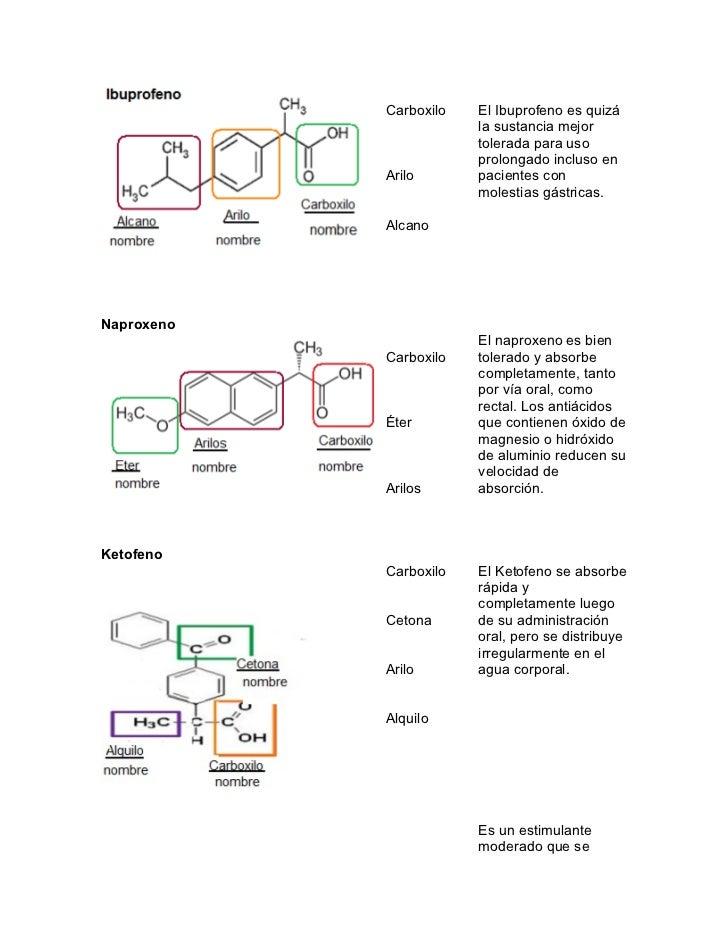 Contestado grupos funcionales en medicamentos