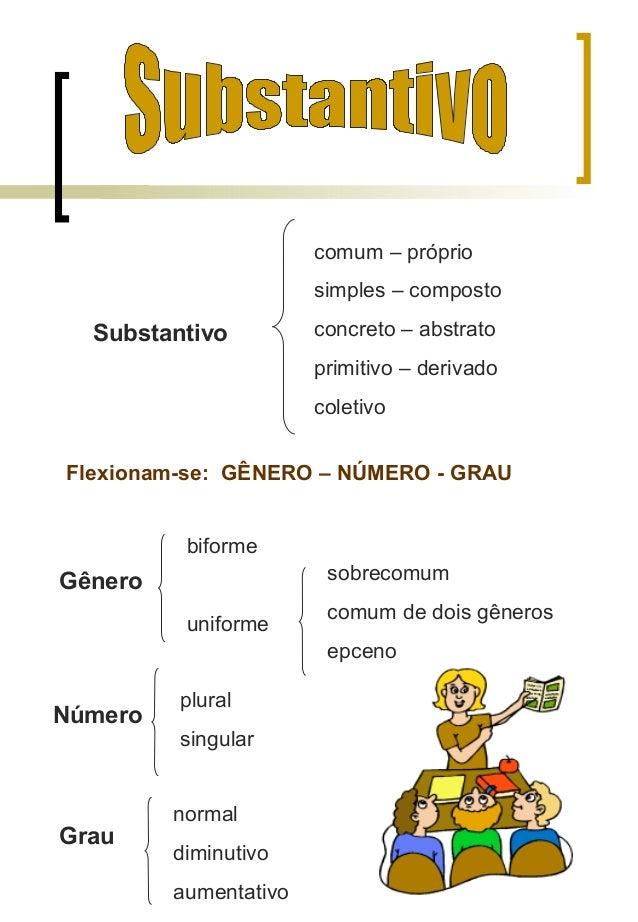 comum – próprio simples – composto concreto – abstrato primitivo – derivado coletivo Flexionam-se: GÊNERO – NÚMERO - GRAU ...