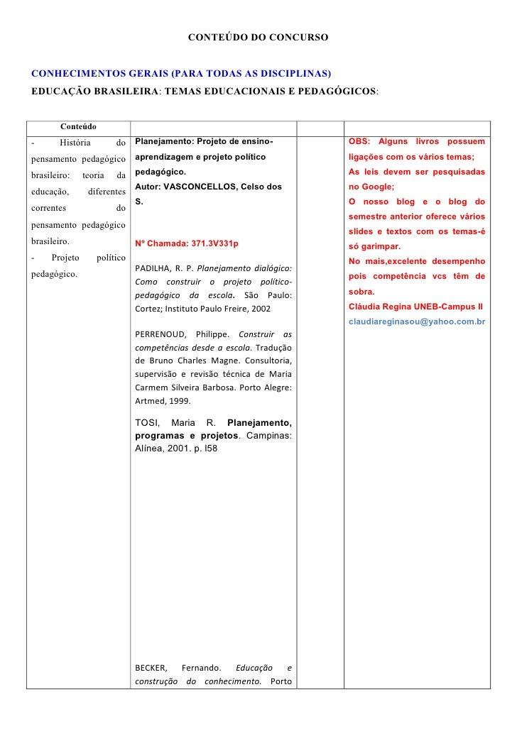 CONTEÚDO DO CONCURSOCONHECIMENTOS GERAIS (PARA TODAS AS DISCIPLINAS)EDUCAÇÃO BRASILEIRA: TEMAS EDUCACIONAIS E PEDAGÓGICOS:...