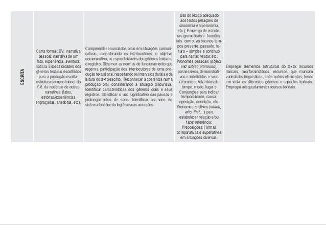 Carta formal; CV; narrativa pessoal; narrativa de um fato, experiência, aventura; notícia. Especificidades dos gêneros tex...