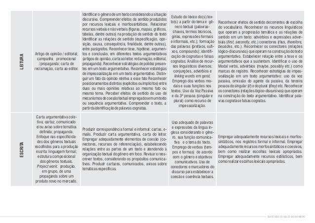 Artigo de opinião / editorial; campanha promocional /propaganda; carta de reclamação, carta ao editor. Carta argumentativa...