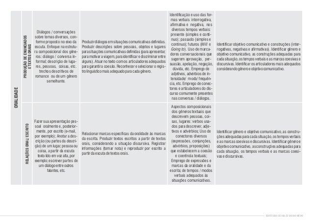 Diálogos / conversações sobre temas diversos, con- forme proposto no eixo da escuta. Enfoque na estrutu- ra composicional ...