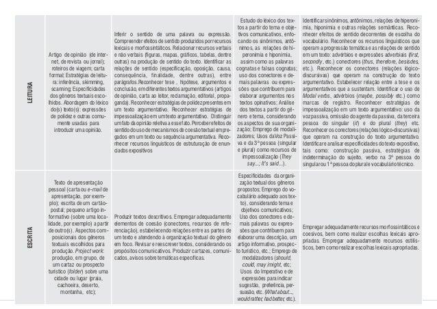 Artigo de opinião (de inter- net, de revista ou jornal); roteiros de viagem; carta formal; Estratégias de leitu- ra: infer...