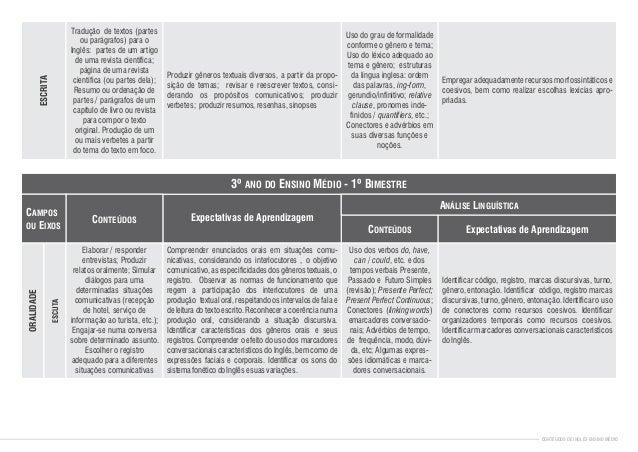 Tradução de textos (partes ou parágrafos) para o Inglês: partes de um artigo de uma revista científica; página de uma revi...