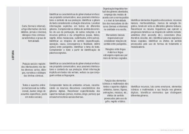 Carta (formal e informal), artigo informativo (do livro didático, jornais e revistas), diálogos e tiras cômicas: caracterí...