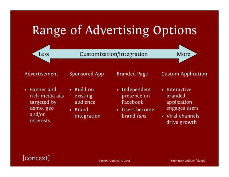 Best options selling strategies