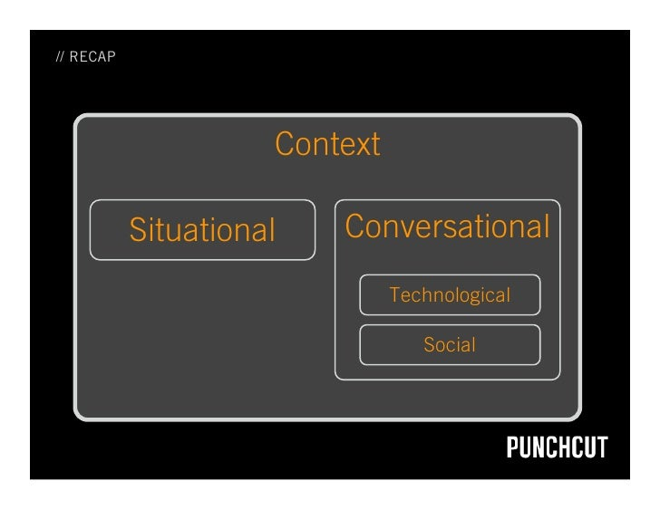// RECAP                          Context             Situational   Conversational                                Technolo...