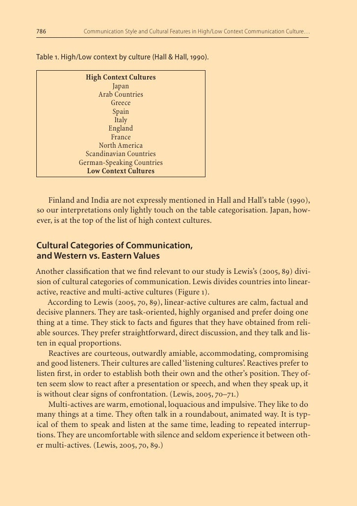 cultural context Context of cultures: high and low   it is called high context and low context and was created by the same anthropologist  cultural-context.