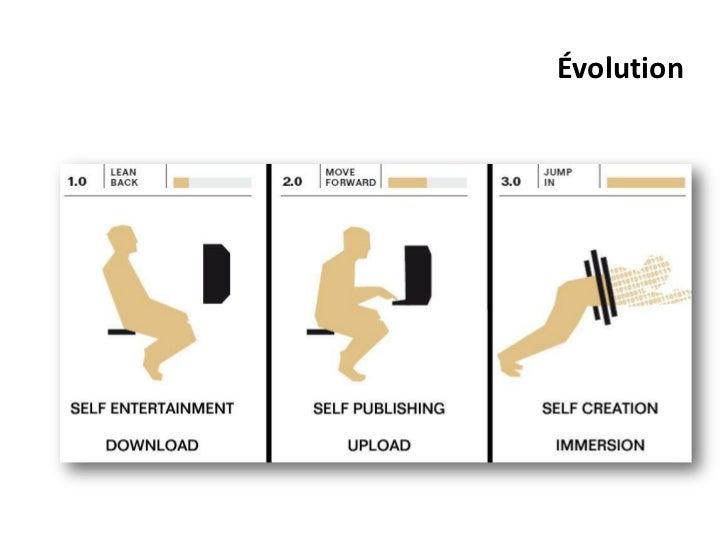 Contexte web semantique Slide 2