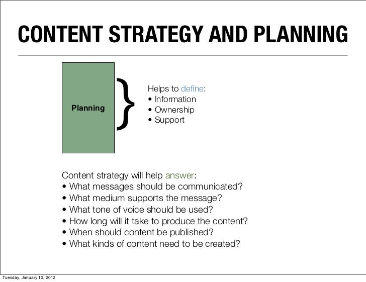 Context Modeling For Web Development