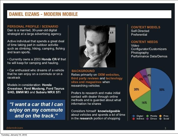 Context Modeling For Web Development Slide 3