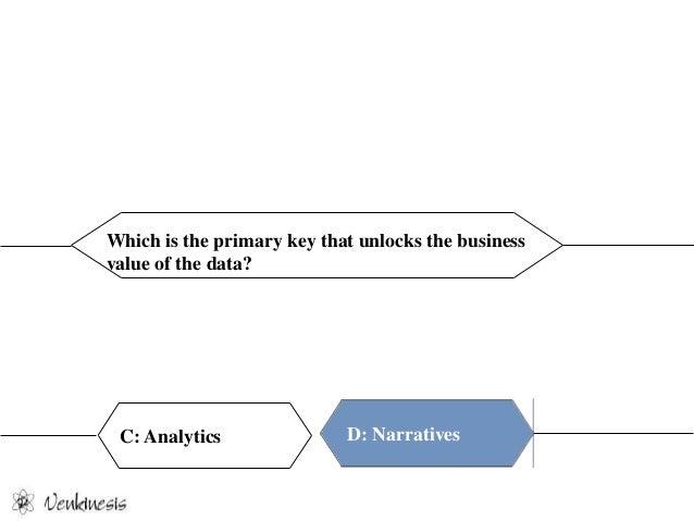 Context, Narratives & Big Data Analytics