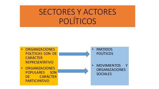 SECTORES Y ACTORES POLÍTICOS • ORGANIZACIONES POLÍTICAS SON DE CARÁCTER REPRESENTATIVO • ORGANIZACIONES POPULARES SON DE C...