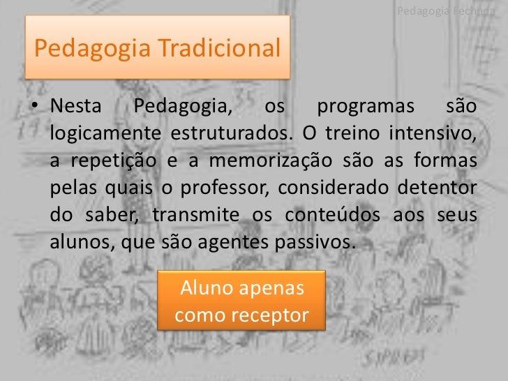 Educar.</li></li></ul><li>Pedagogia Tradicional<br />A Pedagogia Tradicional afirma-se como uma escola livresca, que confu...