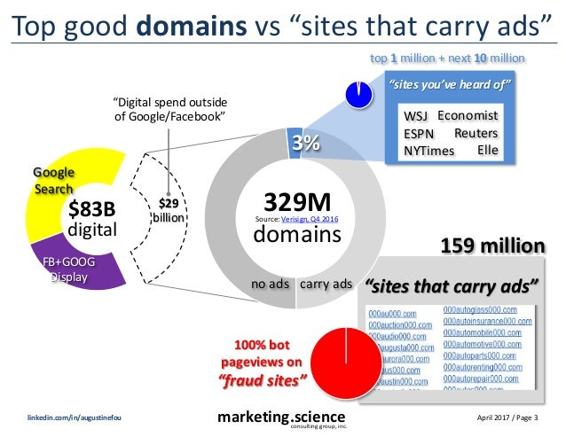 """April 2017 / Page 3marketing.scienceconsulting group, inc. linkedin.com/in/augustinefou Top good domains vs """"sites that ca..."""