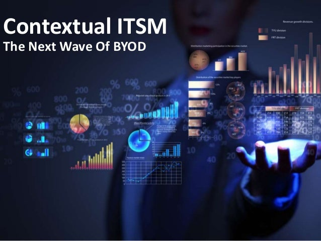 Contextual ITSM The Next Wave Of BYOD