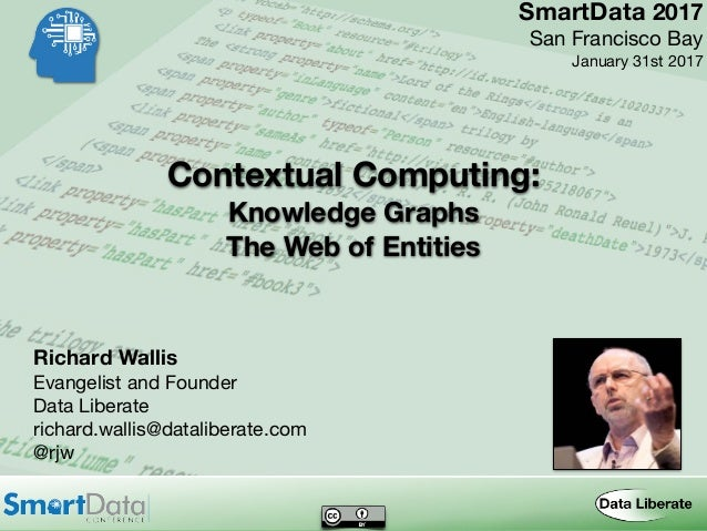Contextual Computing: Knowledge Graphs The Web of Entities Richard Wallis Evangelist and Founder  Data Liberate  richard....