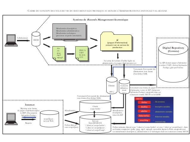 Contextualisation 2.0 Slide 3
