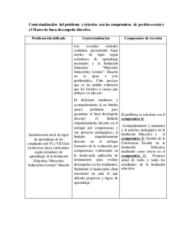 Contextualización del problema y relación con los compromisos de ges…