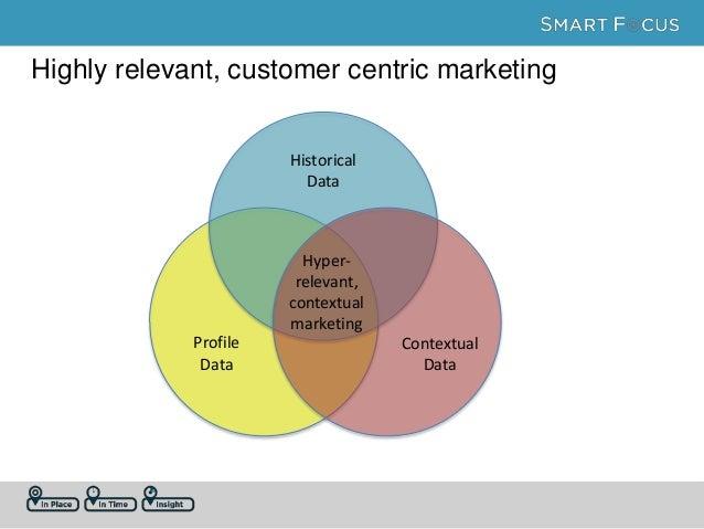 Contextual Marketing Engine Analytics Insight Personalisation Messaging BigData CustomerData Leverage Big Data To help bui...