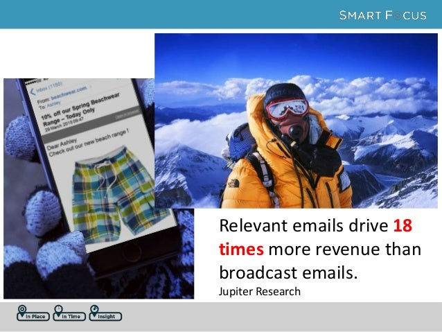 Relevant emails drive 18 times more revenue than broadcast emails. Jupiter Research