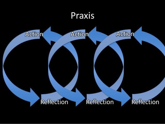 Praxis  Action  Reflection  Action  Reflection  Action  Reflection