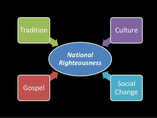 Tradition Culture  National  Righteousness  Gospel  Social  Change