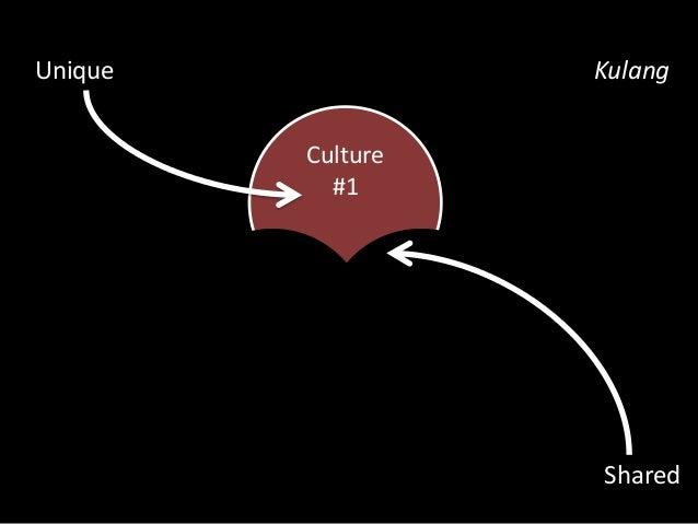 Mga Bahagi ng Isang Kultura  Walang Kinakampihan  Masama