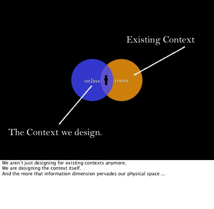 Existing Context                                   online        room  The Context we design.We aren't just designing for ...
