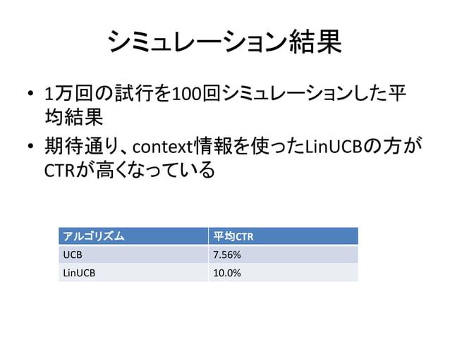 シミュレーション結果 • 1万回の試行を100回シミュレーションした平 均結果 • 期待通り、context情報を使ったLinUCBの方が CTRが高くなっている アルゴリズム  平均CTR  UCB  7.56%  LinUCB  10.0%