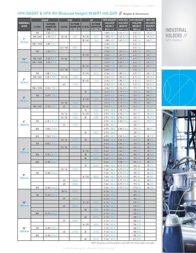 P E R F O R M A N C E U N D E R P R E S S U R E ® HPX INSERT & HPX-RH (Reduced Height) INSERT HOLDER // Weights & Dimensio...