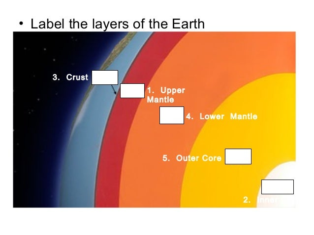 • Label the layers of the Earth 3 1 4 5 2 1. Upper Mantle 2. Inner Core 3. Crust 4. Lower Mantle 5. Outer Core