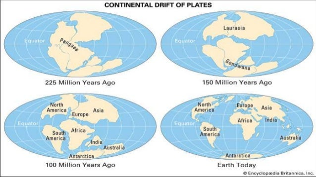 Continental Drift Theory And Seafloor Spreading on Earths Layers