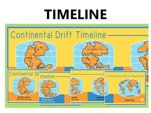 impact of continental drift on evolution Effects of continental drift evolution taste tester more prezis by author popular presentations see more popular or the latest prezis prezi product.