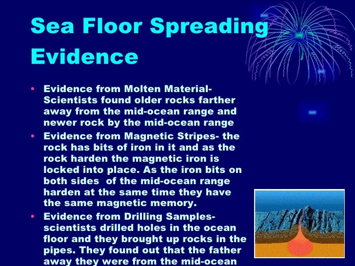 Perfect Sea Floor Spreading Evidence ...