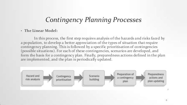 Contingency action plan in disaster managment – Sample Contingency Plans