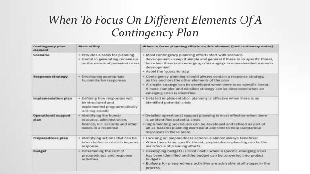 Contingency action plan - (Disaster Management)