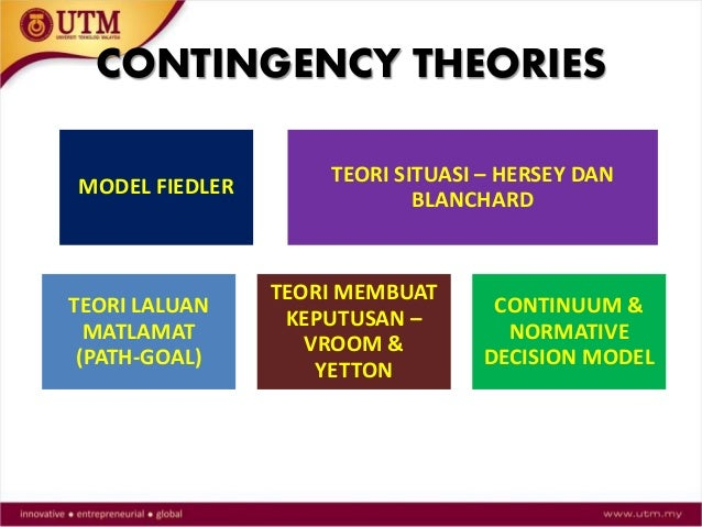 define contingency theory of leadership
